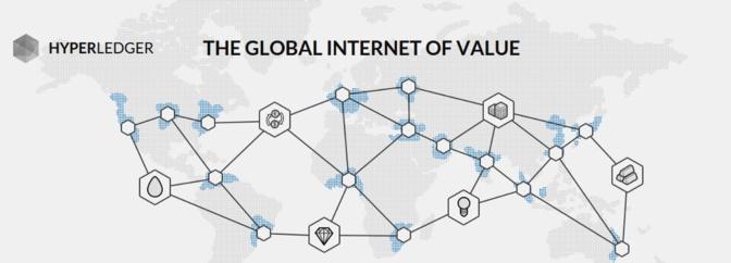 Hyperledger: Giants respond to Blockchain challenge